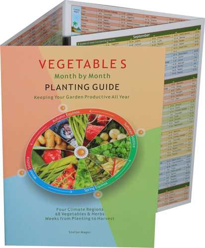 Image for <B>Vegetables Month by Month Planting Guide </B><I> Keep your Garden Productive all Year</I>