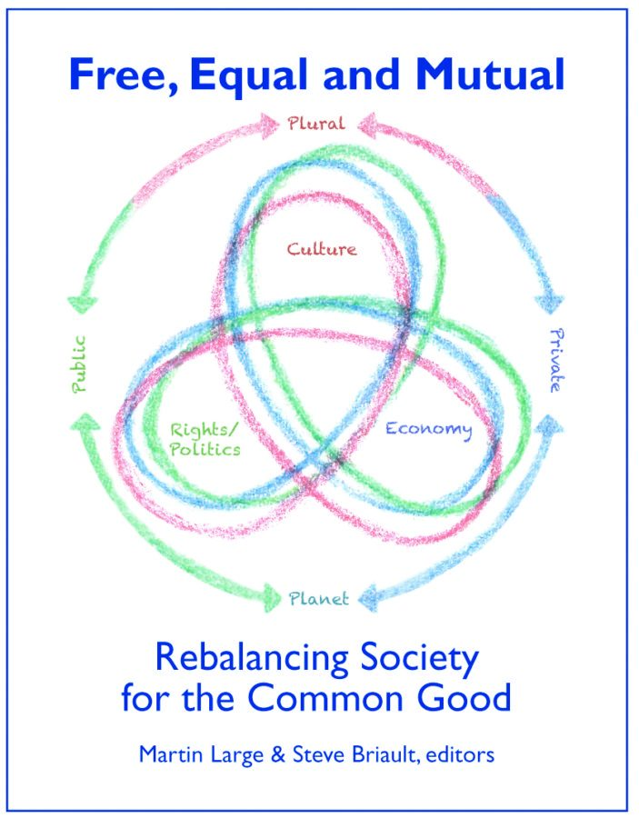 Image for <B>Free, Equal and Mutual </B><I> Rebalancing Society for the Common Good</I>